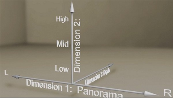 mix-3D-structure